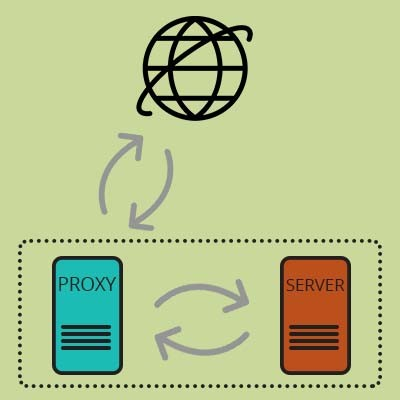 Tech Term: What are Proxy Servers?